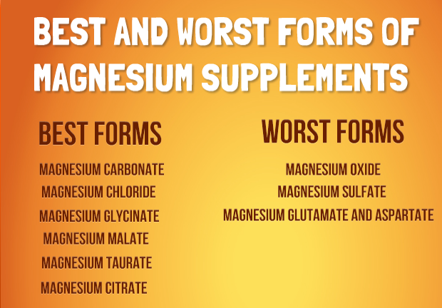 Best and Worst Forms of Magnesium